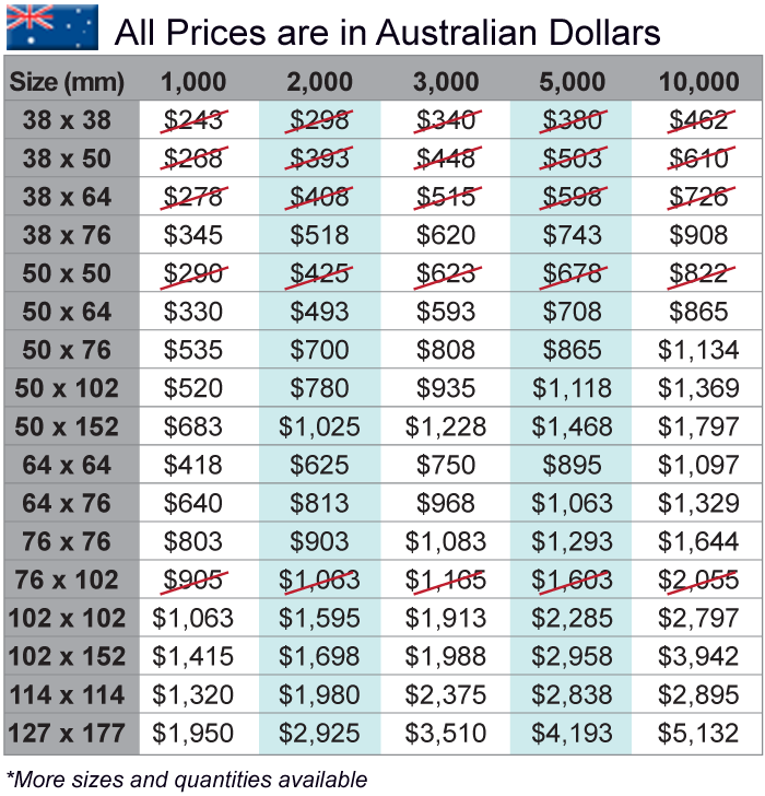 Tattoo prices chart us tattoo prices for Average price of a tattoo